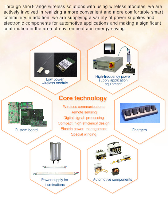 Information&Communications/Electronic Components for Automotive